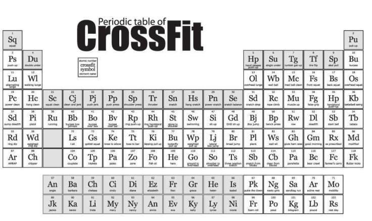 CF periodic table 2